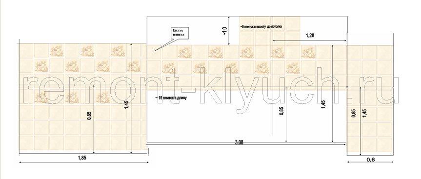 схема укладки плитки на фартук