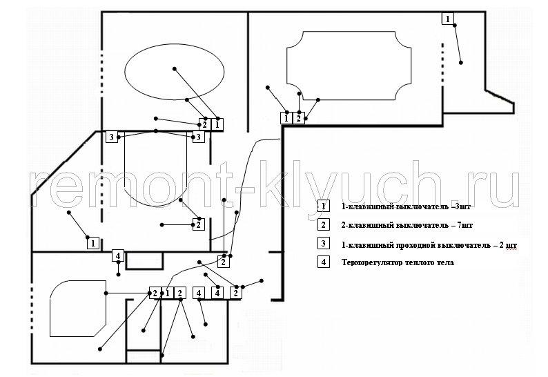 техническое задание на ремонт квартиры в новостройке образец